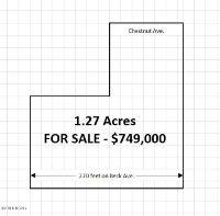 Home for sale: 1424 Beck Avenue, Panama City, FL 32401